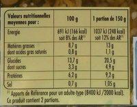 Salade de Céréales à l'orientale - Voedingswaarden - fr