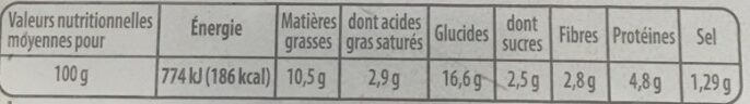 Salade de Quinoa à la grecque - Nutrition facts - fr
