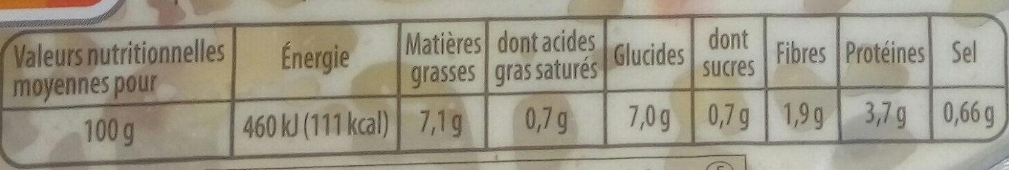 Piemontaise jambon supérieur et tomates fraîches - Informations nutritionnelles