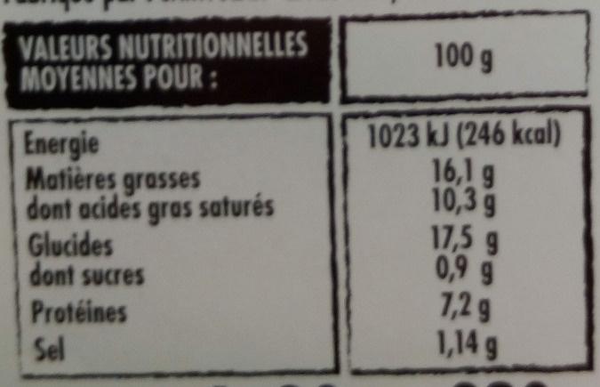 Quenelles lyonnaises nature - Informations nutritionnelles