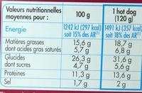 Mon snack Hot Dog emmental & sauce moutarde - Informations nutritionnelles
