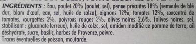 Émincés de Poulet, Petits légumes & Penne - Ingrédients - fr