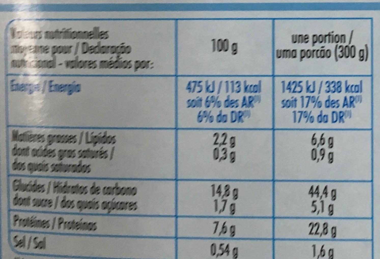 Steak de Thon à la Catalane Riz Blanc - Informations nutritionnelles - fr