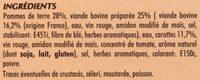 Bœuf Bourguignon, Pommes de Terre et Carottes - Ingrédients