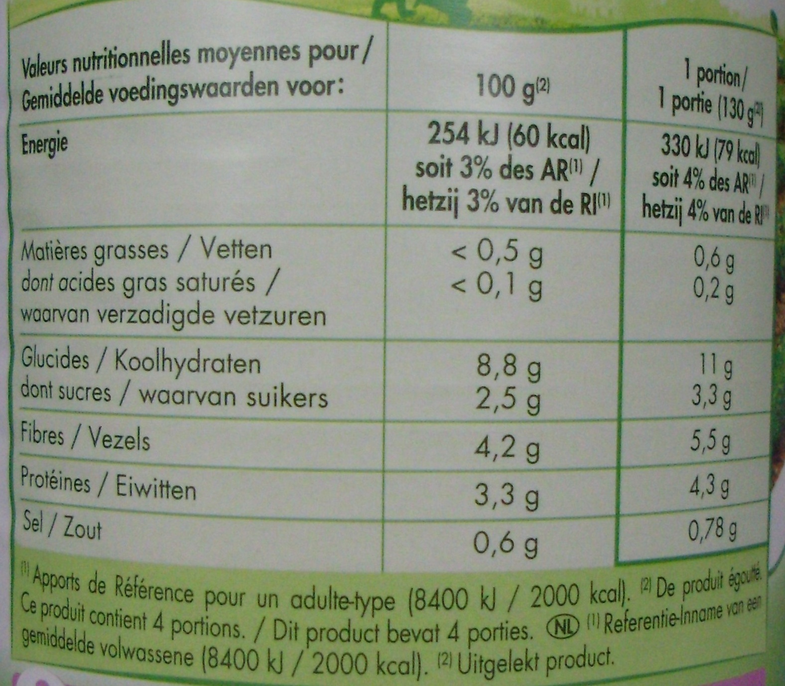 Petits Pois et Jeunes Carottes Extra-Fins (Offre Spéciale Lot de 3) - Nutrition facts
