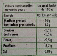 Steaks hachés pur bœuf bio 15% mg - Nutrition facts - fr