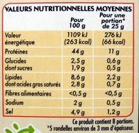 Le Mathurin - Informations nutritionnelles