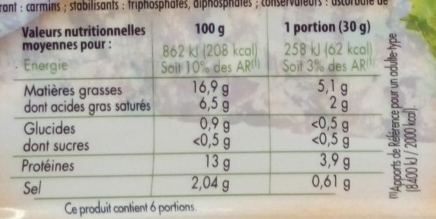 Pâté de Tête recette persillée - Informations nutritionnelles
