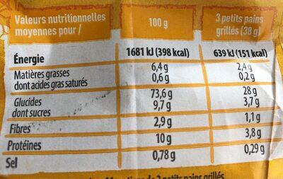 Petits pains grillés nature - Informations nutritionnelles - fr