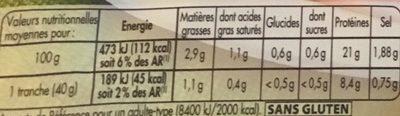 Mon gourmand supérieur sans couenne - Nutrition facts - fr