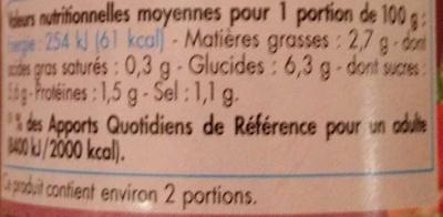 Provençale aux légumes cuisinés - Información nutricional