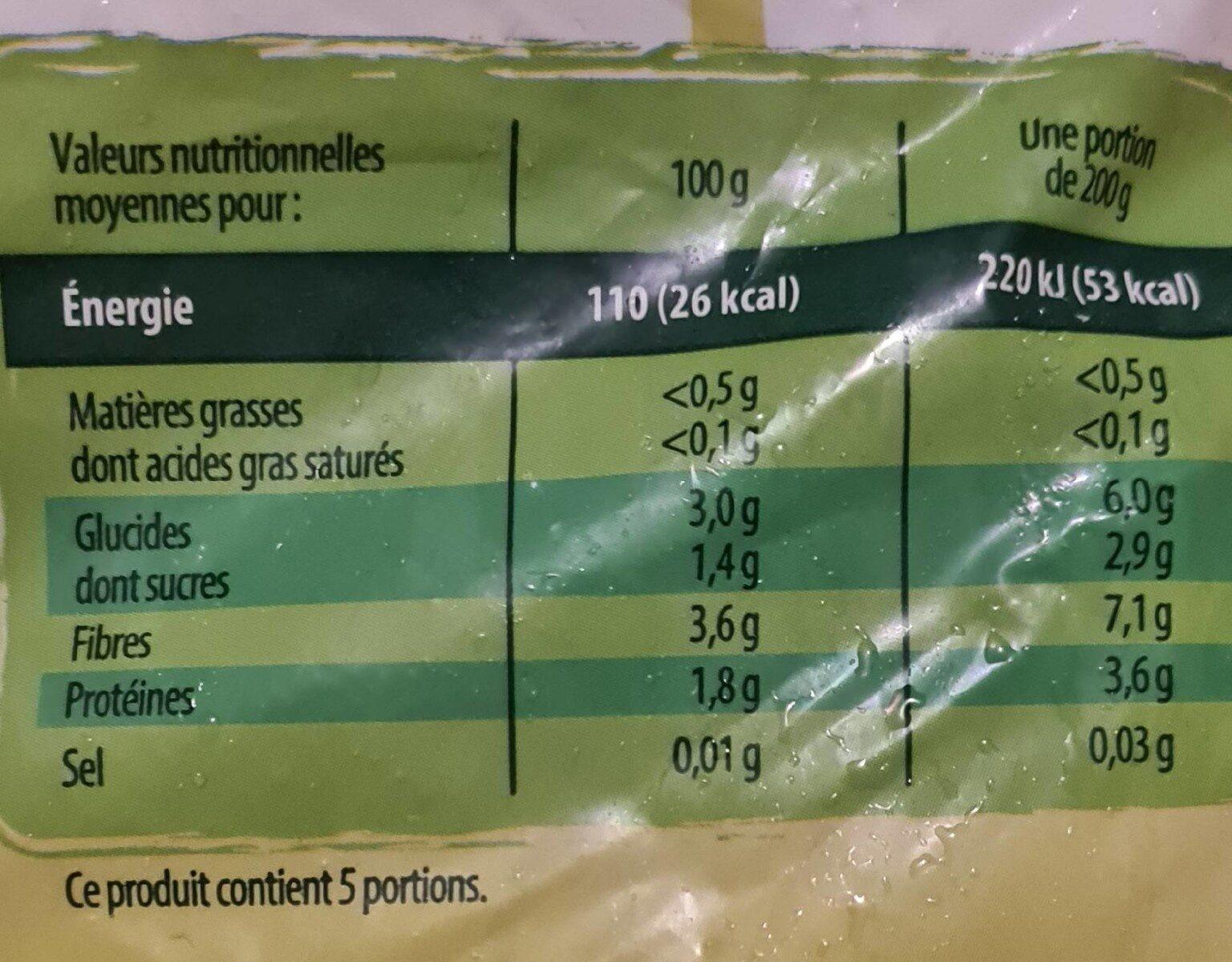Haricots beurre très fins - Valori nutrizionali - fr