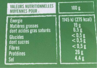 Ids Jambon San Daniel - Informations nutritionnelles - fr