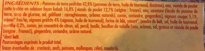 Poêlée façon kebab - Ingrédients - fr