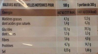 Poêlée façon kebab - Informations nutritionnelles - fr