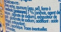 Olives à la farce d'Anchois - Ingrédients - fr