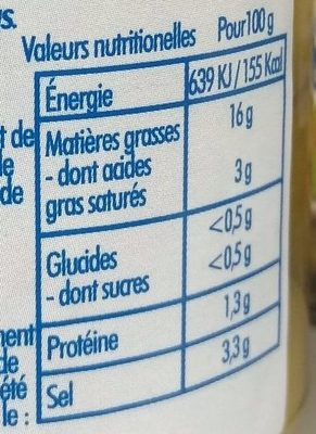 Olives à la farce d'Anchois - Informations nutritionnelles - fr