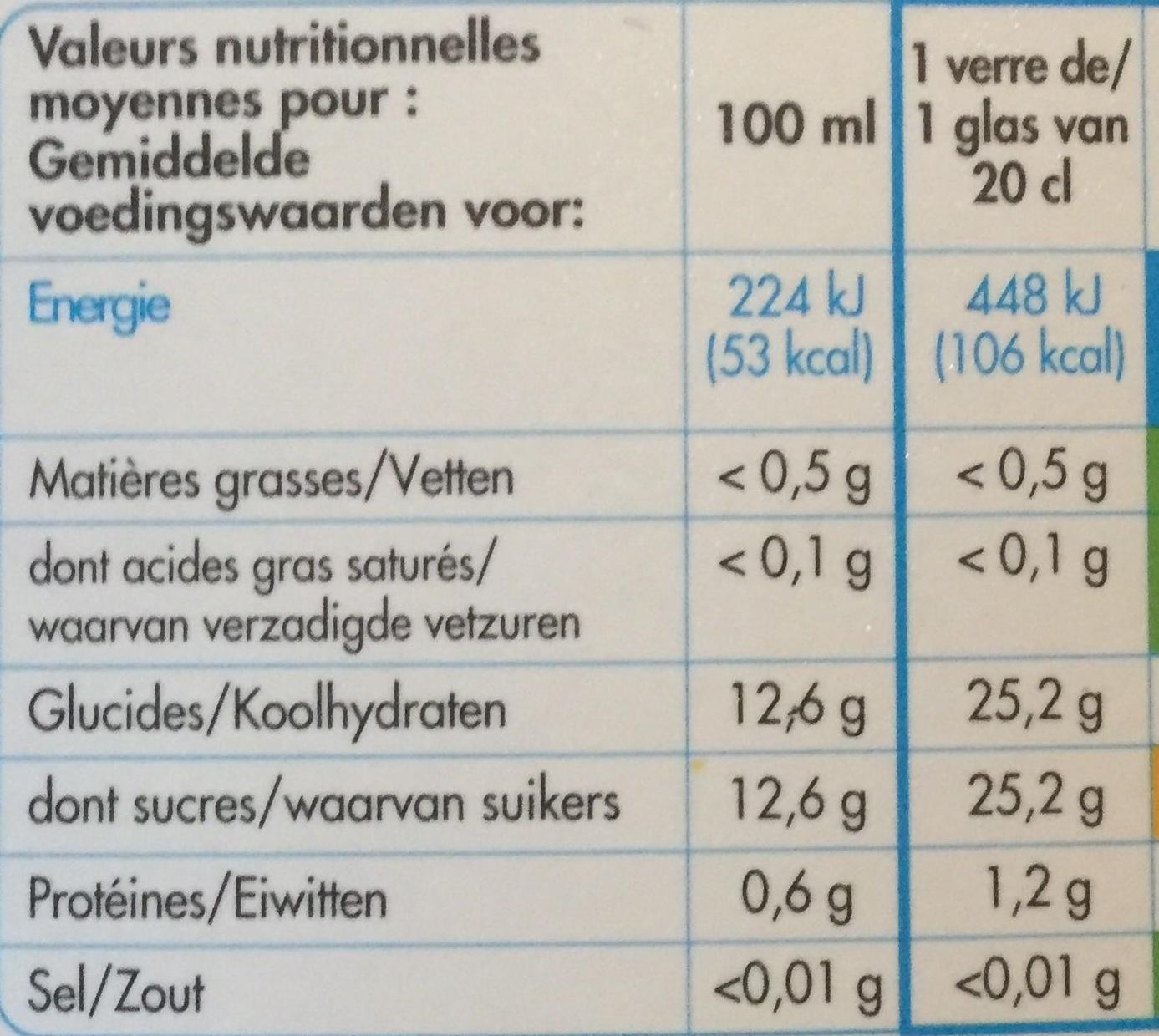 Jus d'orange pulpé - Voedingswaarden - fr