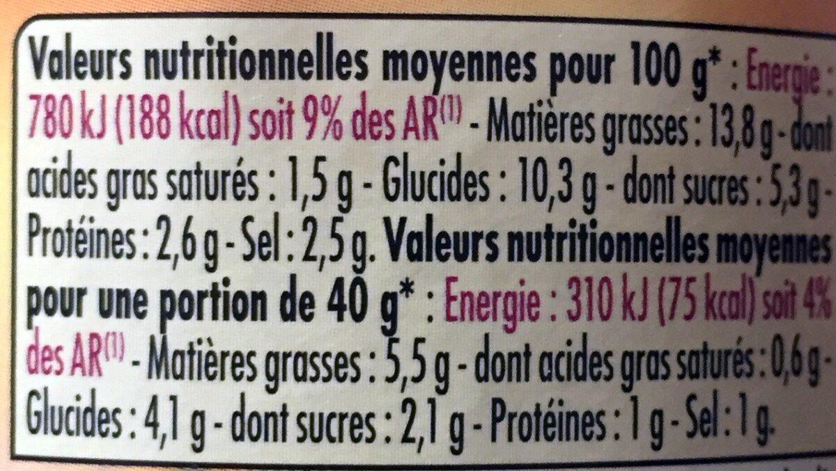Tomates Séchées marinées à l'huile - Informations nutritionnelles - fr