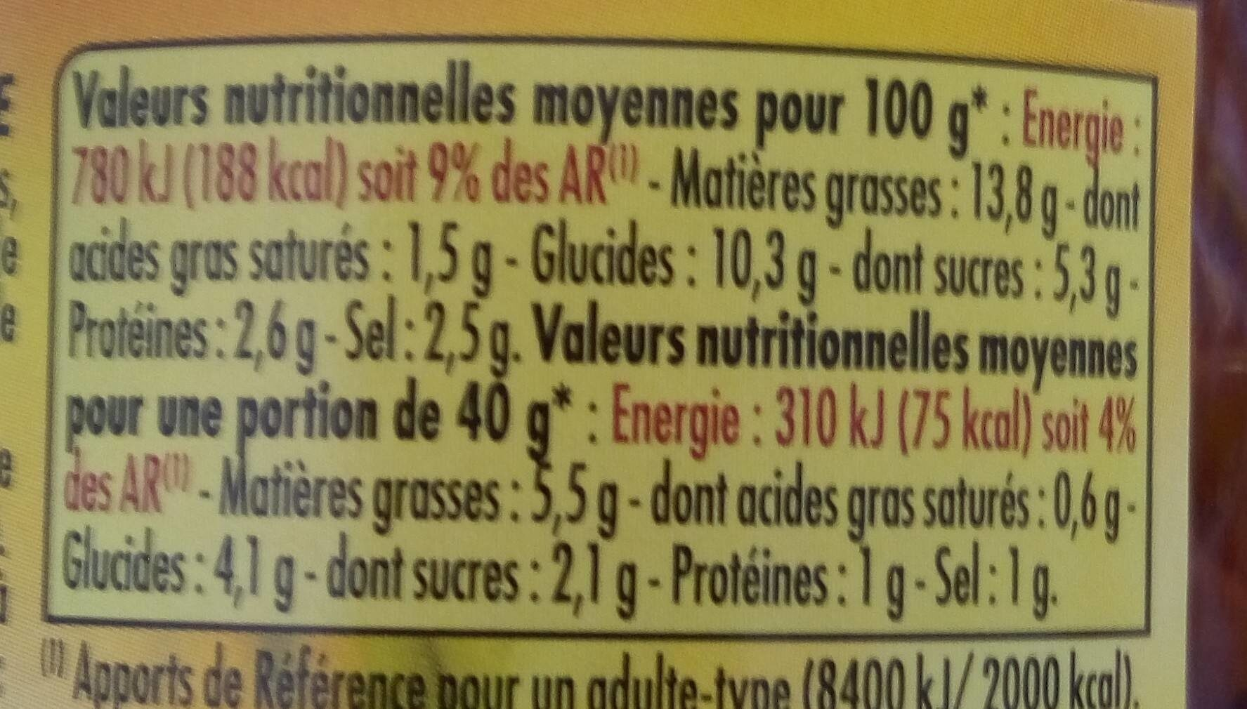 Tomates séchées - Informations nutritionnelles - fr