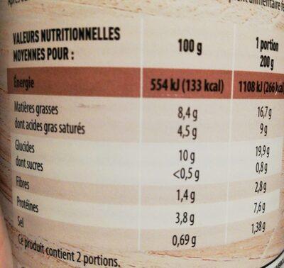 Quenelles De Saumon - Informations nutritionnelles - fr