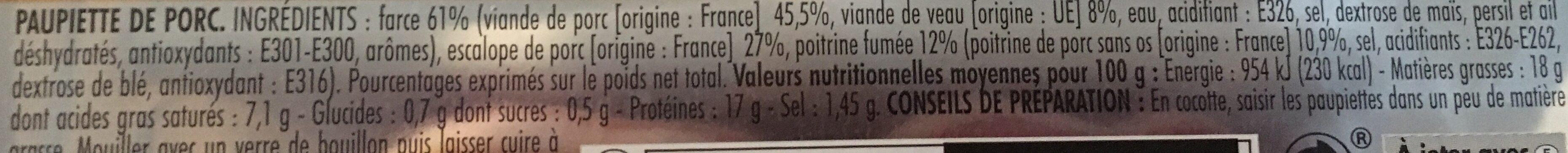 Paupiettes de porc - Ingrédients