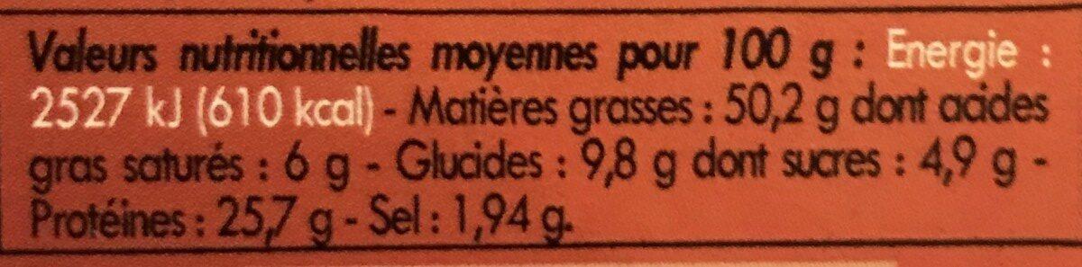 Cacahuètes de comptoir, grillées & salées - Ingrédients - fr