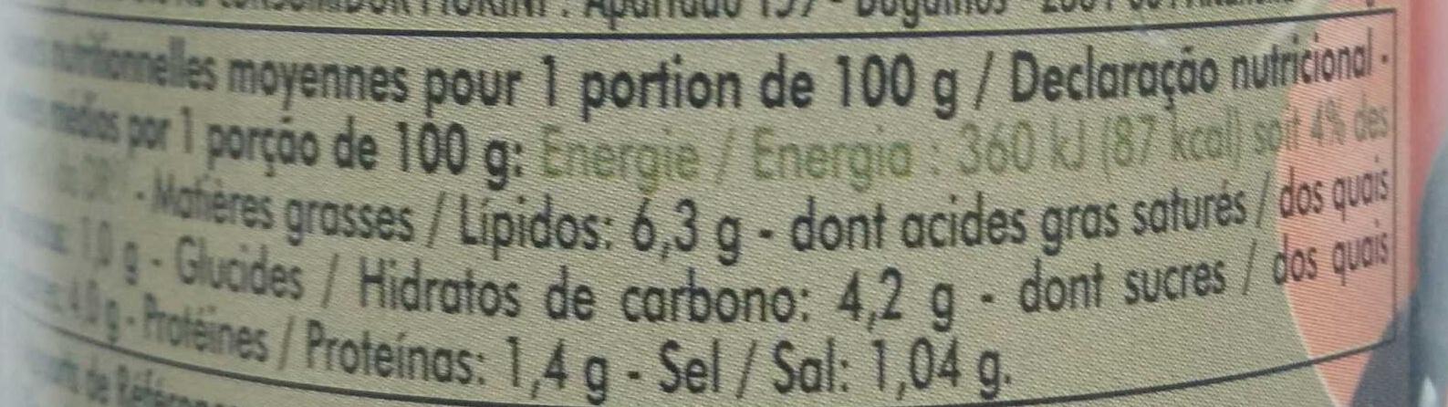 Tomate Olives - Informations nutritionnelles