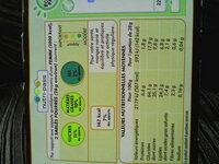 Sablés fourrés noisette - Nutrition facts