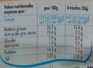 Mortadelle - Nutrition facts - fr