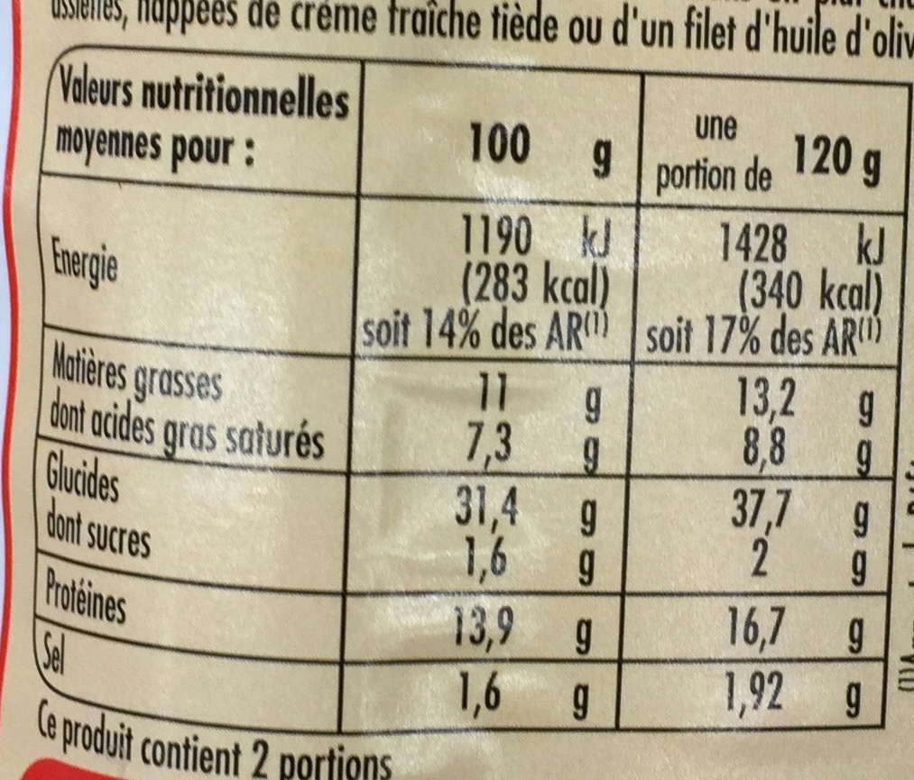 Ravioles du Dauphiné - Voedingswaarden - fr