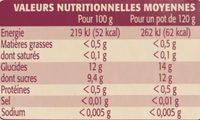 Purée pomme coing, dès 4/6 mois - Informations nutritionnelles