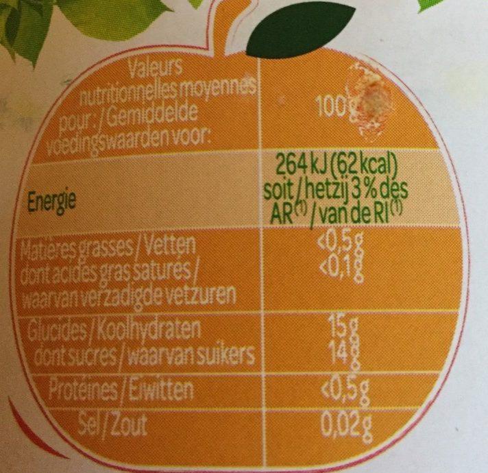 Bocal salade de fruits - Nutrition facts