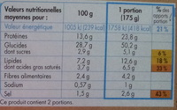 La Pizza Capri - Nutrition facts
