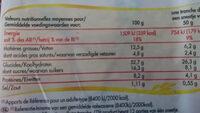 Brioche tressée à la main aux oeufs frais - Informations nutritionnelles - fr