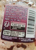 Tapenade noire, recette provence - Informations nutritionnelles - fr