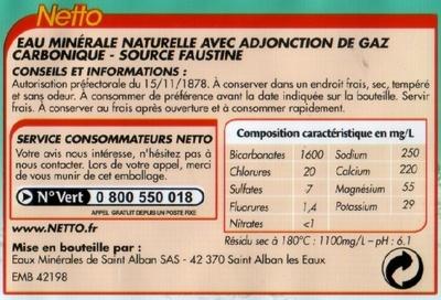 Source Faustine - Ingredients - fr
