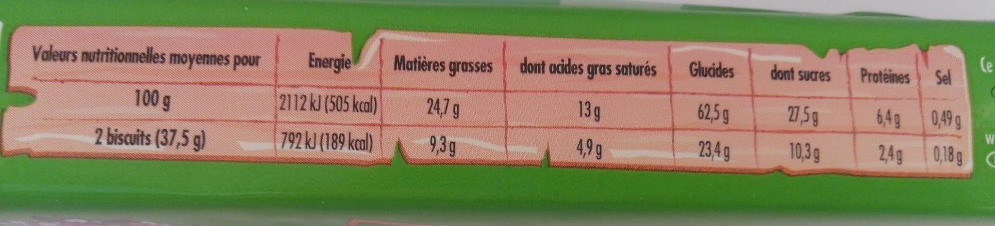 Tartelettes - Voedigswaarden