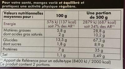 Couscous Royal - Nutrition facts