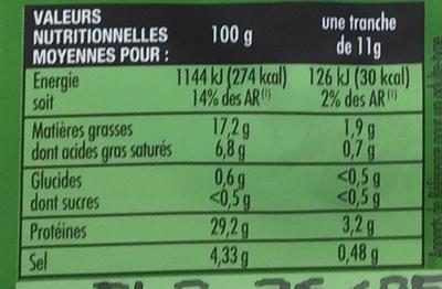 Jambon cru fumé Speck - Informations nutritionnelles