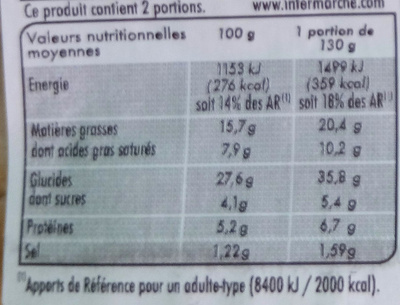 2 Roulés au fromage - Informations nutritionnelles - fr