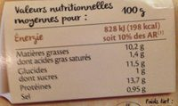 20 Chicken Nuggets au filet de poulet - Informations nutritionnelles