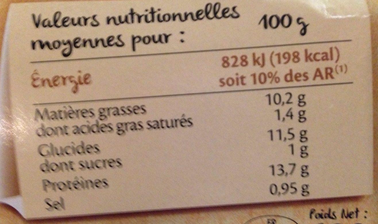 Chicken Nuggets au filet de poulet - Nutrition facts - fr