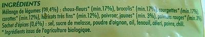 Poêlée de légumes - Ingredients - fr
