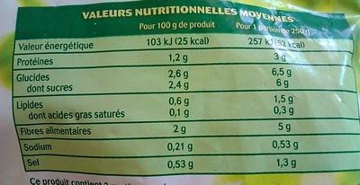 Poêlée de légumes - Nutrition facts - fr