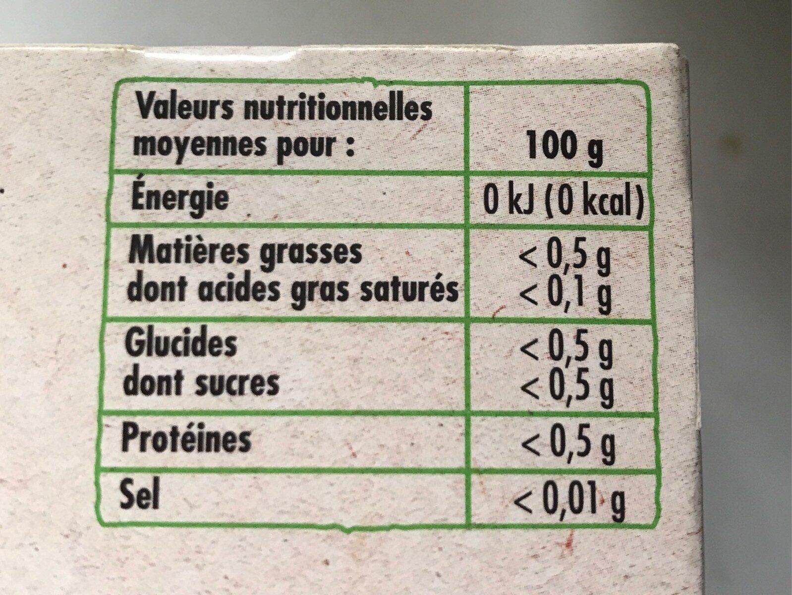 Thé vert Bio - Nutrition facts
