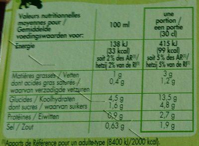 Mouliné Légumes Variés - Nutrition facts