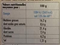 Paniers feuilletés aux Noix de St Jacques surgelés - Informations nutritionnelles