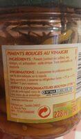 Mini piments rouges - Voedigswaarden