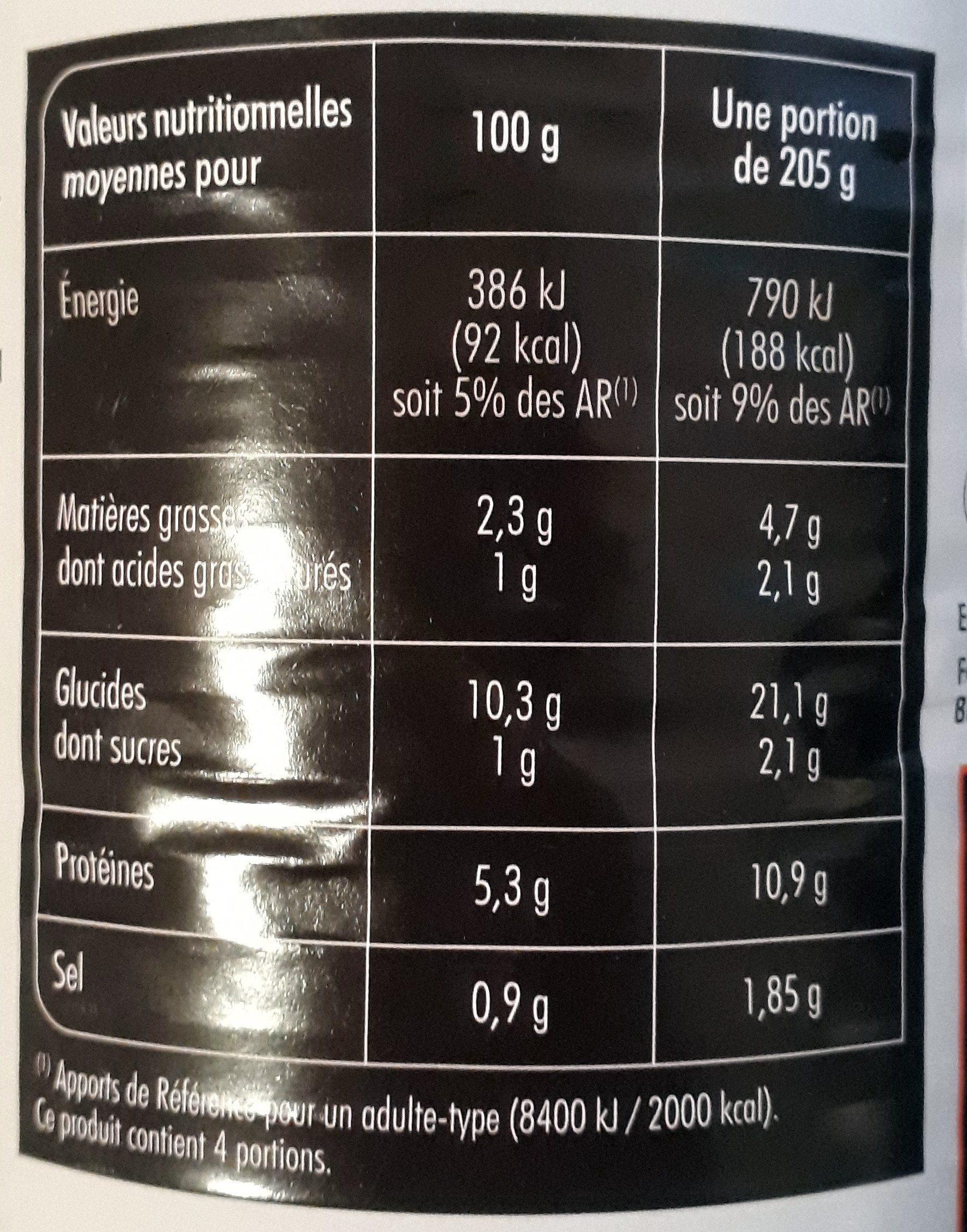 Flageolets à l'Auvergnate - Cuisinés aux lardons - Informations nutritionnelles - fr